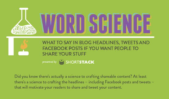 Word Science: How To Influence Others To Share More Of Your Content