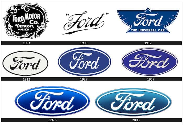 timeline of Ford logos
