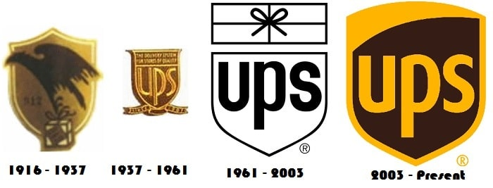 UPS logos through history