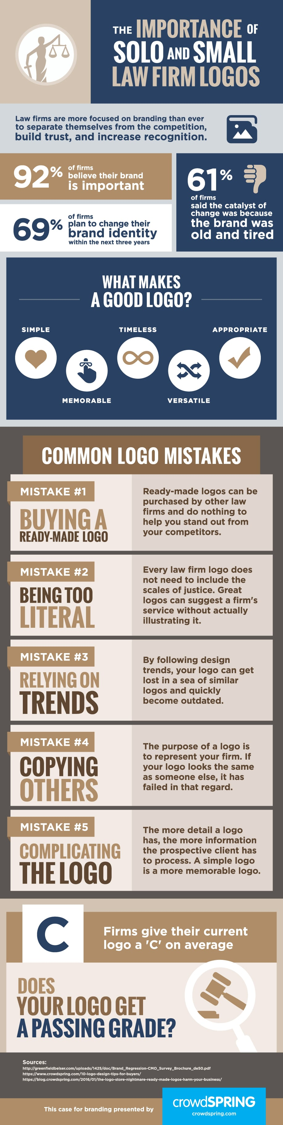 Law Firm Logo Infographic